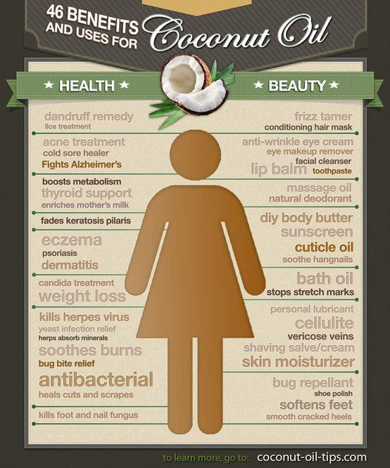 46 Coconut-Oil-CoconutOilTips